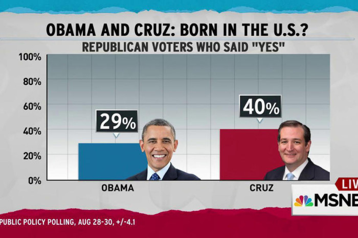 obama cruz US birth