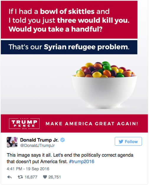 Screen Shot 2016 09 21 at 4.11.14 AM The Irony of Skittles